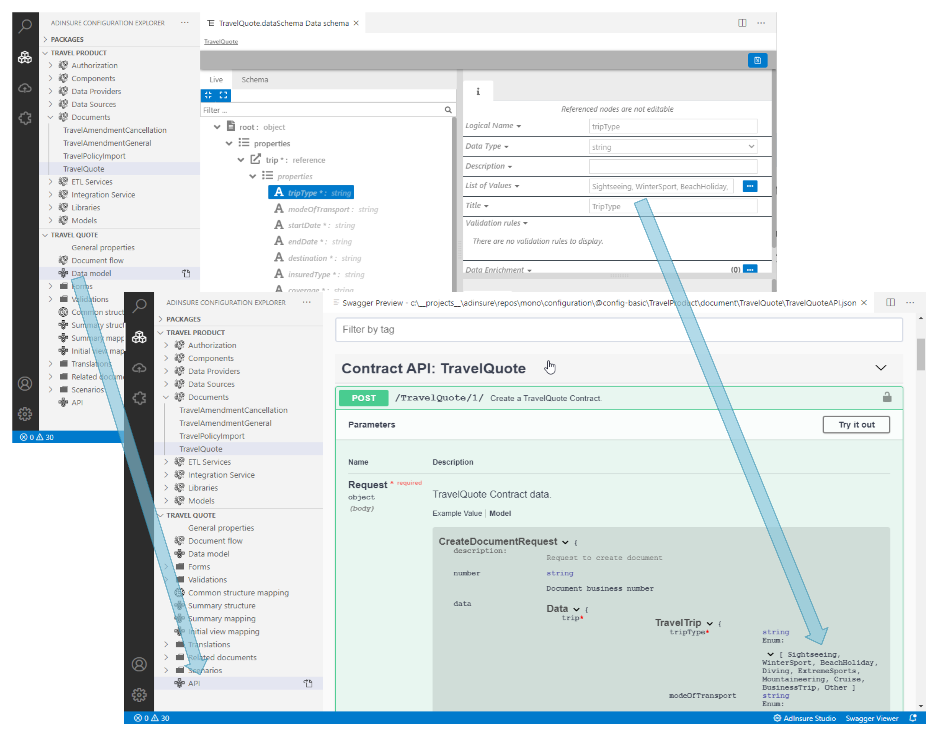 Image - from sales quote configuration to a RESTful API with no additional effort.